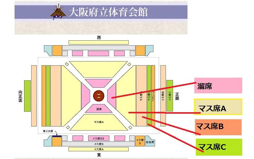 大阪府立体育館土俵と席の見取り図