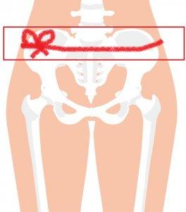 腰紐の締める位置